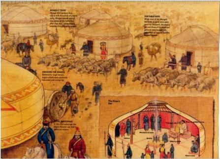mongol 7